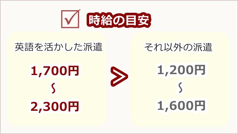 英語を活かした派遣の時給は2000円前後