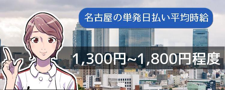 名古屋の単発日払い平均時給