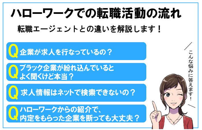 辞退 状 ハローワーク 紹介