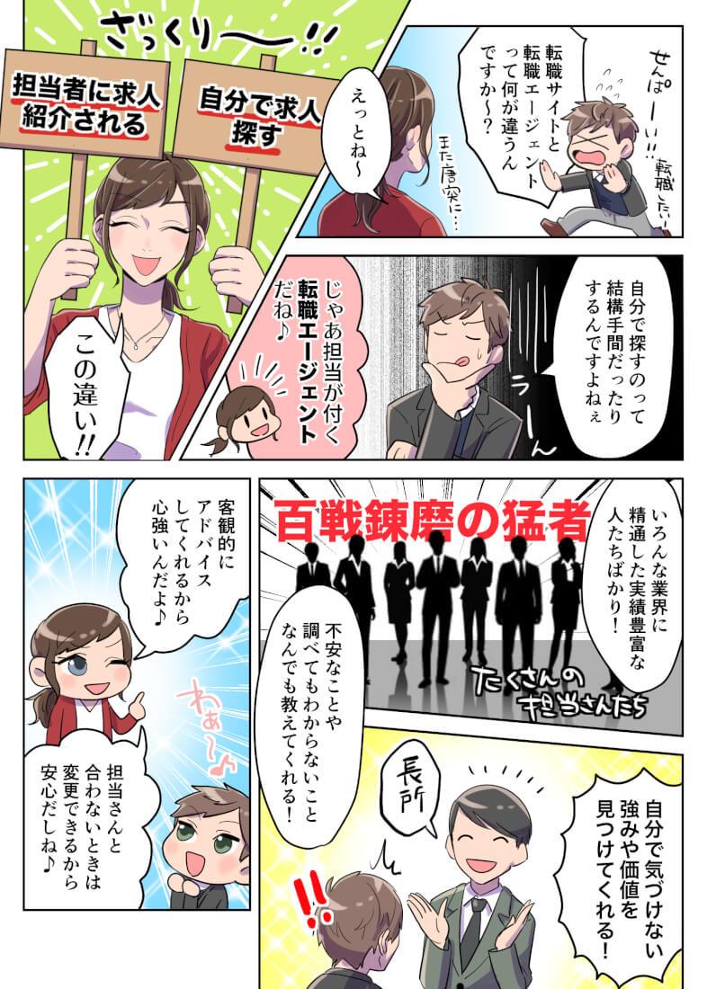 転職エージェントが転職サイトと違う理由と漫画