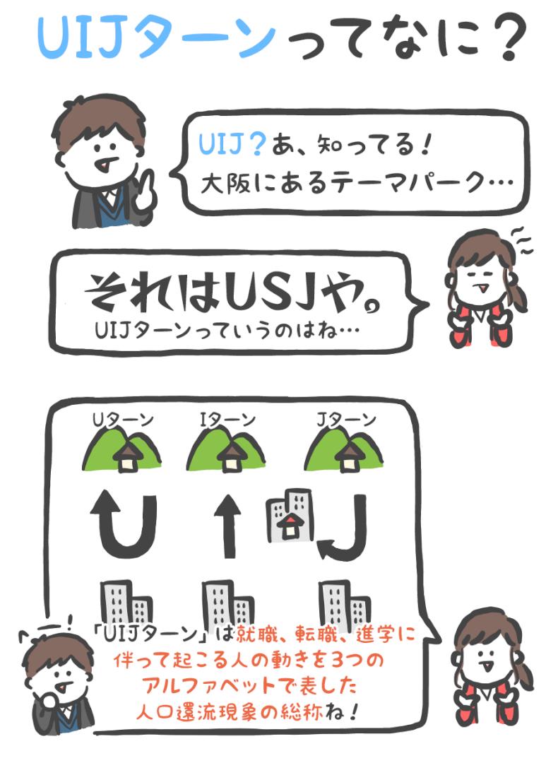 UIJターンを図解イラストで解説