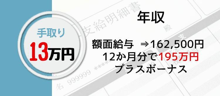 手取り13万円の年収