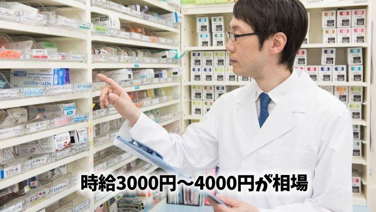 派遣薬剤師の時給